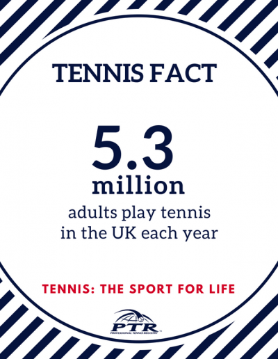 PTR Tennis Facts